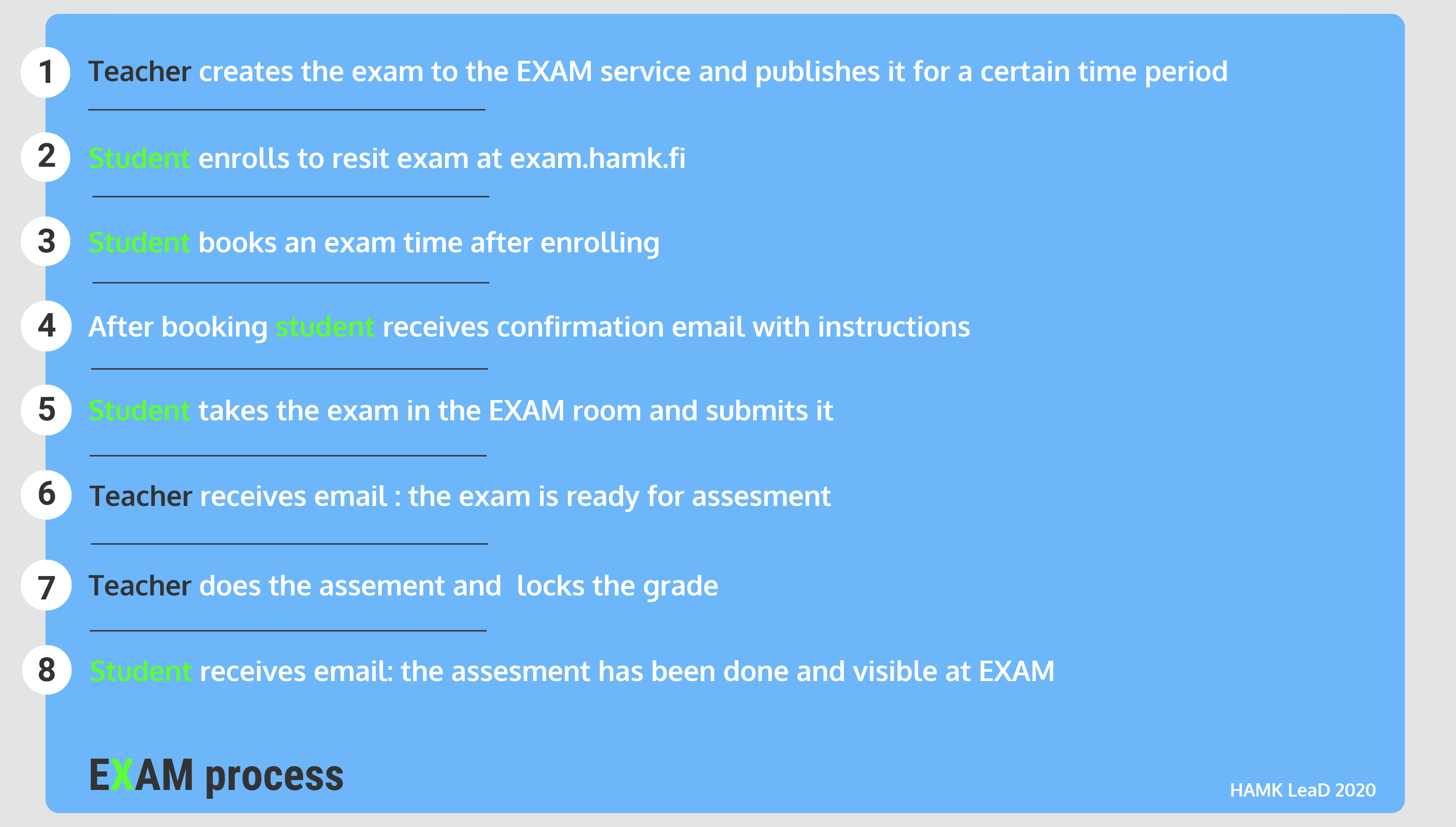 exam process at hamk.