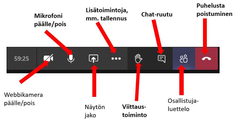 Teams-kokouksen kontrollipainikkeet.